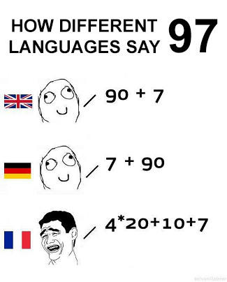 The French way of counting is, let's say… | 16 Times The French Language…