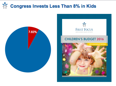 The problem for kids in that: (1) public is unaware as to the importance…