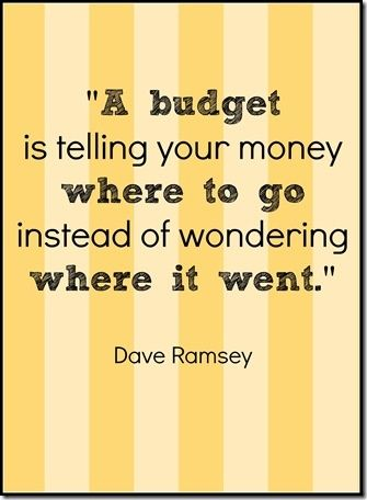 BUDGETS -Do not make overspending more likely -Are a written plan for saving and…