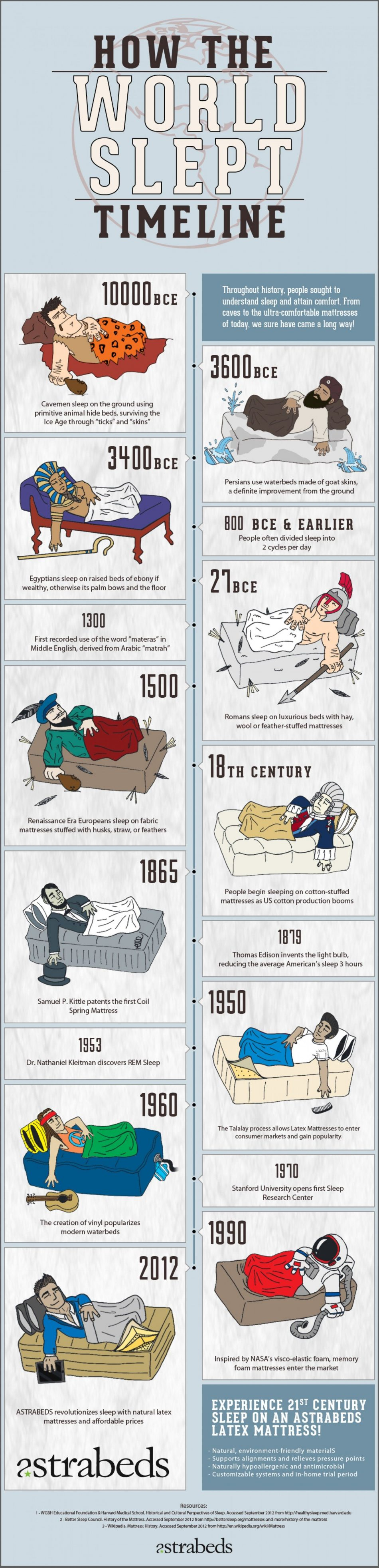 This information is pretty amazing. We've come a long way, and are still creating…...